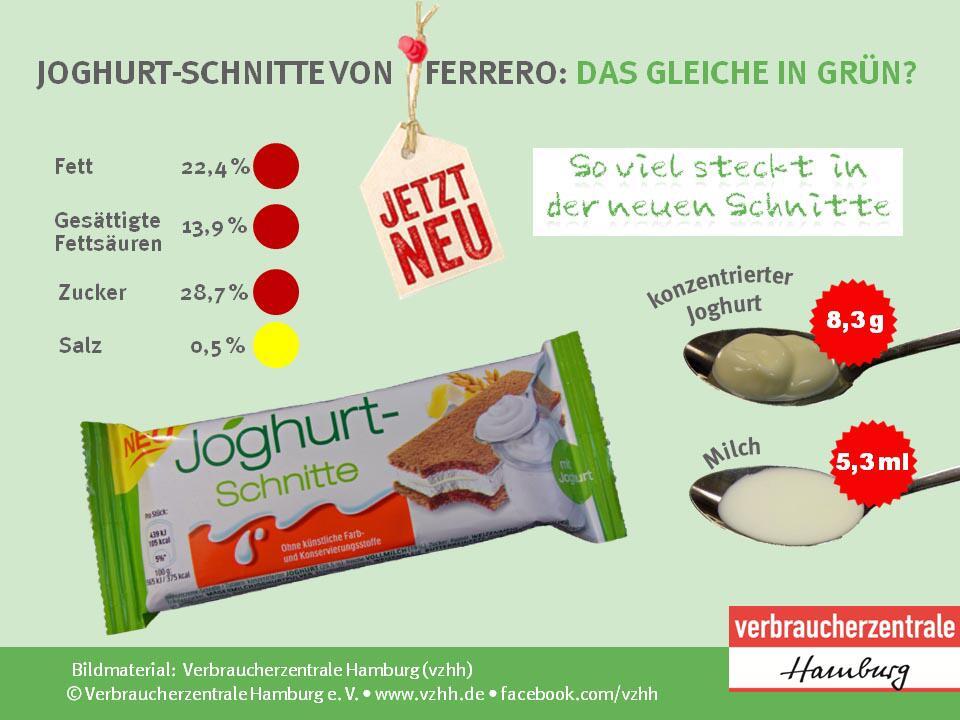Bild zu Joghurt-Schnitte, Inhalt