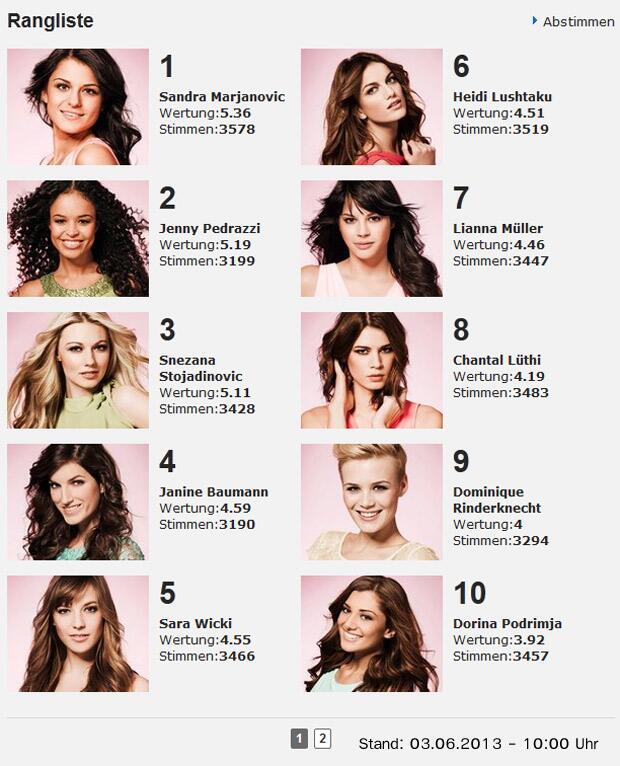 Bild zu Missen-Voting Miss Schweiz
