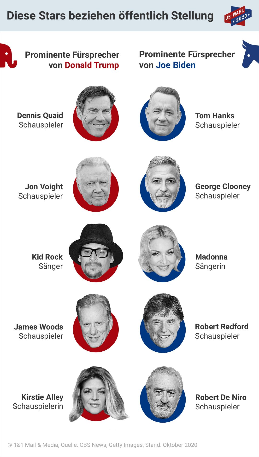 Bild zu Prominente Fürsprecher der Präsidentschaftskandidaten