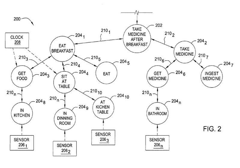 Bild zu Skizze Patent Apple