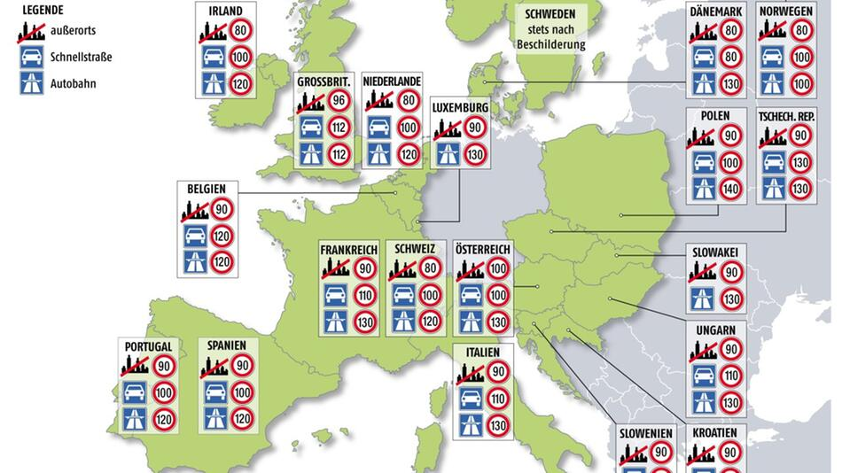 Tempolimits in Europa: Bei Missachtung drohen hohe Strafen