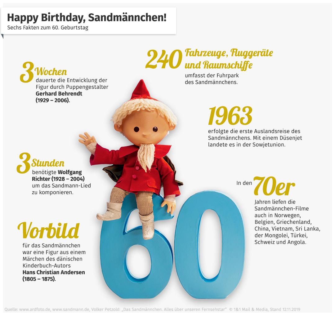 Bild zu KQ-848-infografik-sandmaennchen-60-geburtstag