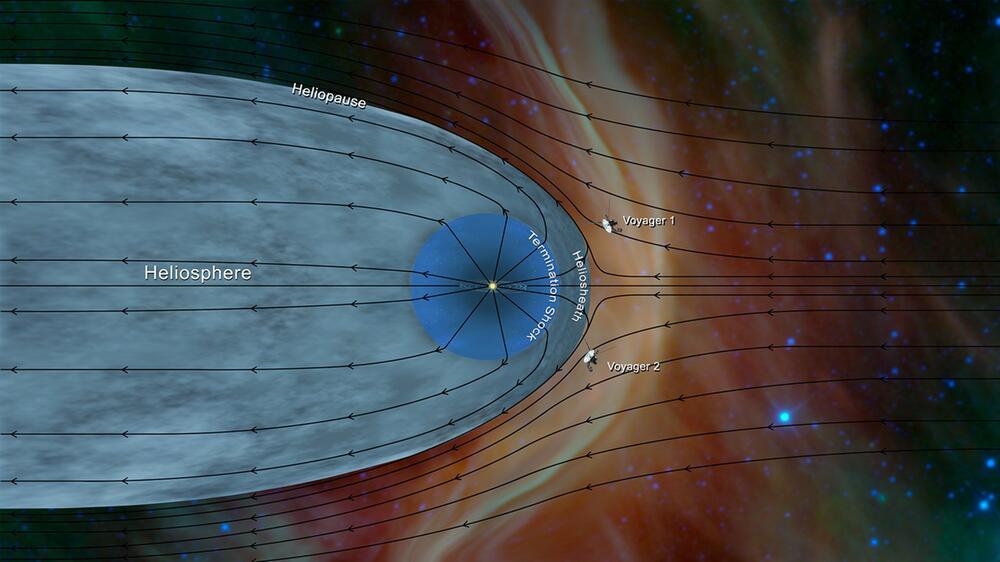 """""""Voyager 2""""-Daten aus dem interstellaren Raum"""
