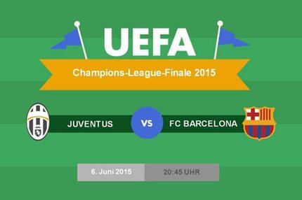 Das Champions-League-Finale zwischen Juventus Turin und dem FC Barcelona findet am Samstag statt.