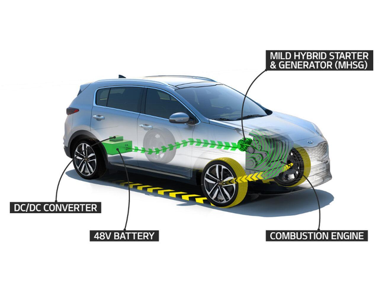 Bild zu Kia Mild-Hybrid-Diesel