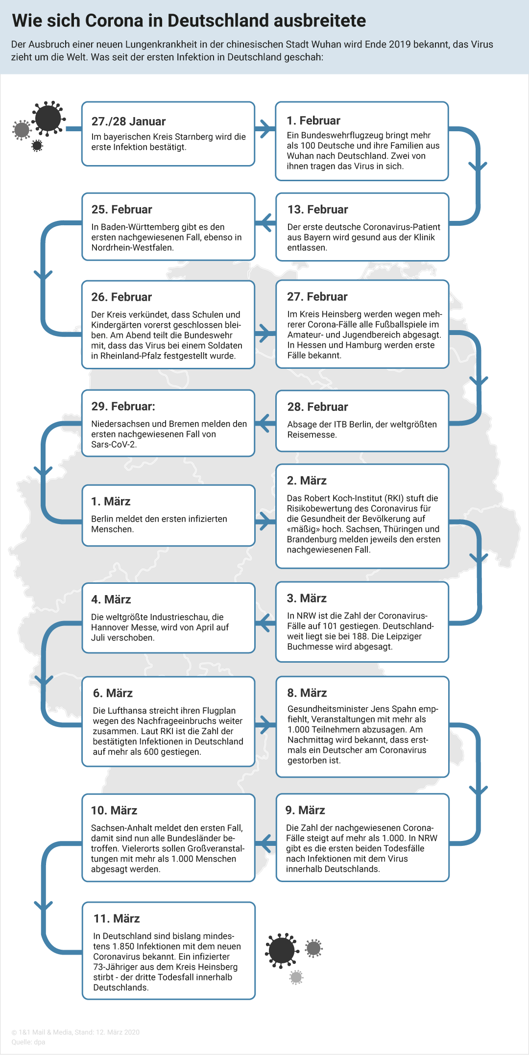 Bild zu Infografik: Ausbreitung Coronavirus in Deutschland