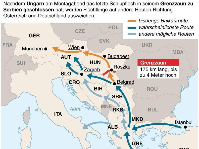 Alternative Flüchtlingsrouten