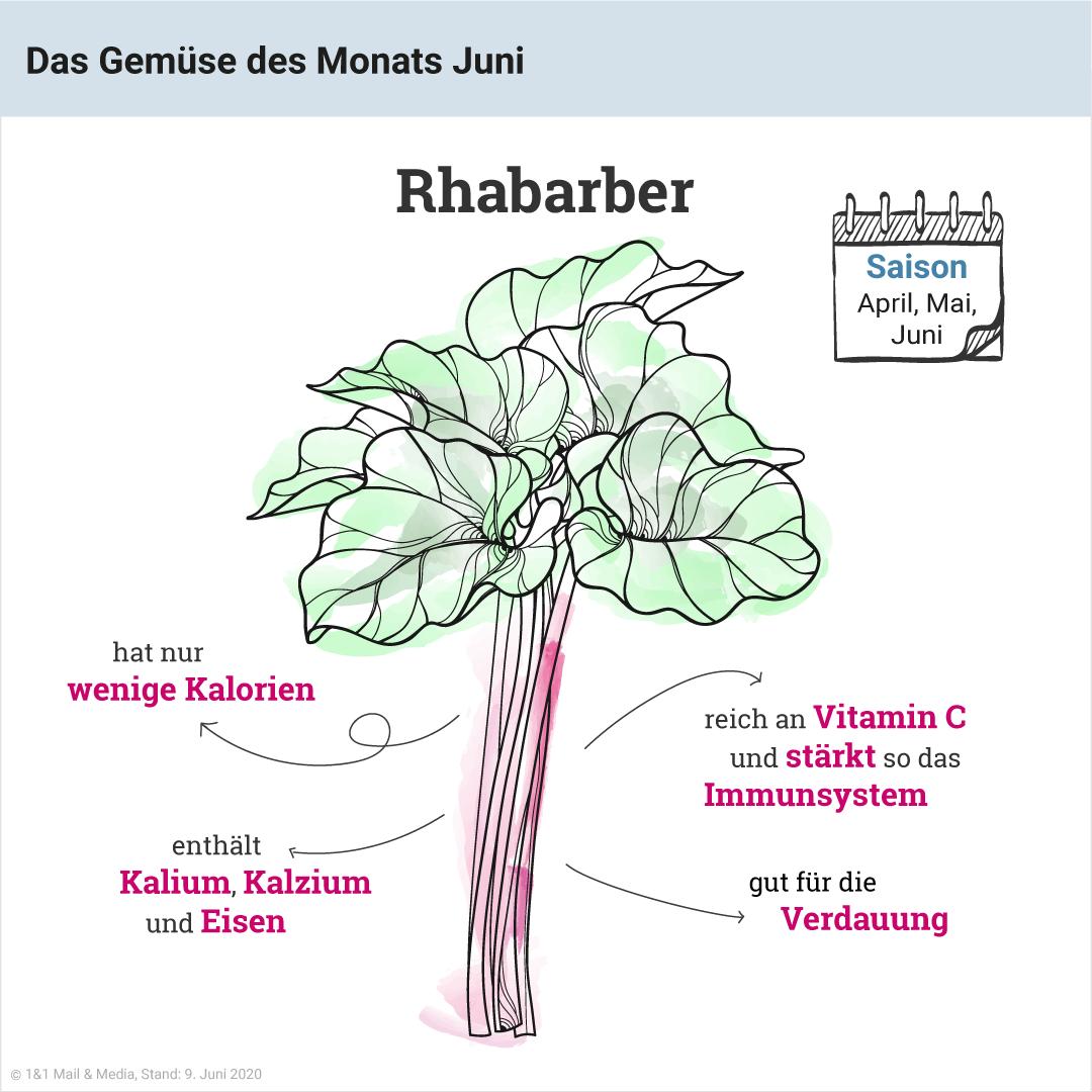 Bild zu Das Gemüse des Monats Juni: Rhabarber