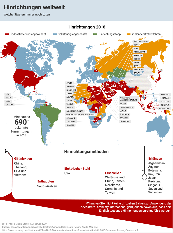 Infografik Hinrichtungen. und Todesstrafen
