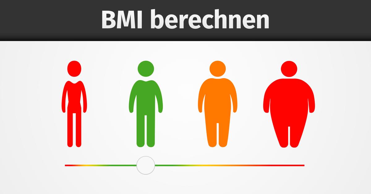 Bmi frau Der Bodymassindex